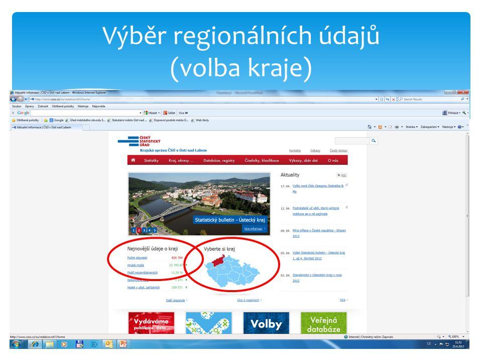 Výběr regionálních údajů (volba kraje)