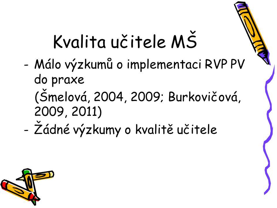 Kvalita učitele MŠ -Málo výzkumů o implementaci RVP PV do praxe (Šmelová, 2004, 2009; Burkovičová, 2009, 2011) -Žádné výzkumy o kvalitě učitele