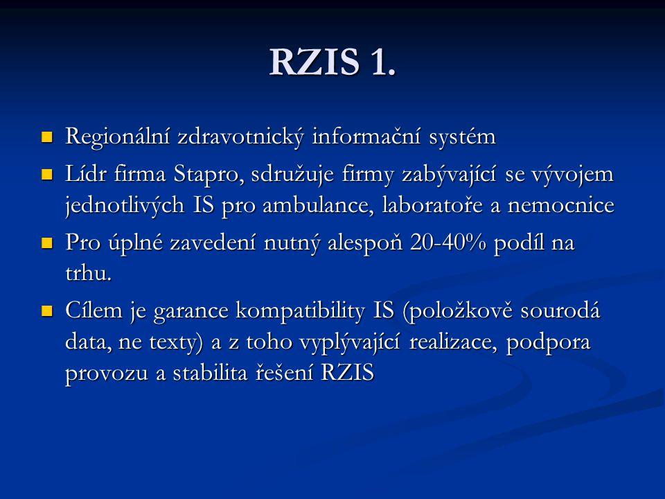RZIS 1. Regionální zdravotnický informační systém Regionální zdravotnický informační systém Lídr firma Stapro, sdružuje firmy zabývající se vývojem je