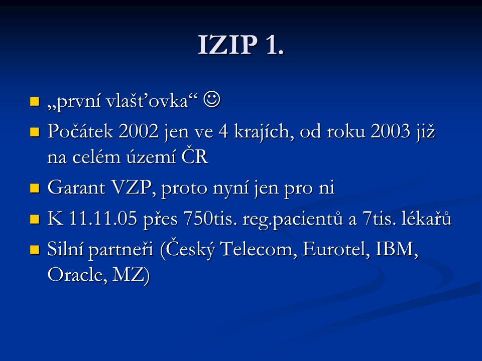 """IZIP 1. """"první vlašťovka"""" """"první vlašťovka"""" Počátek 2002 jen ve 4 krajích, od roku 2003 již na celém území ČR Počátek 2002 jen ve 4 krajích, od roku 2"""