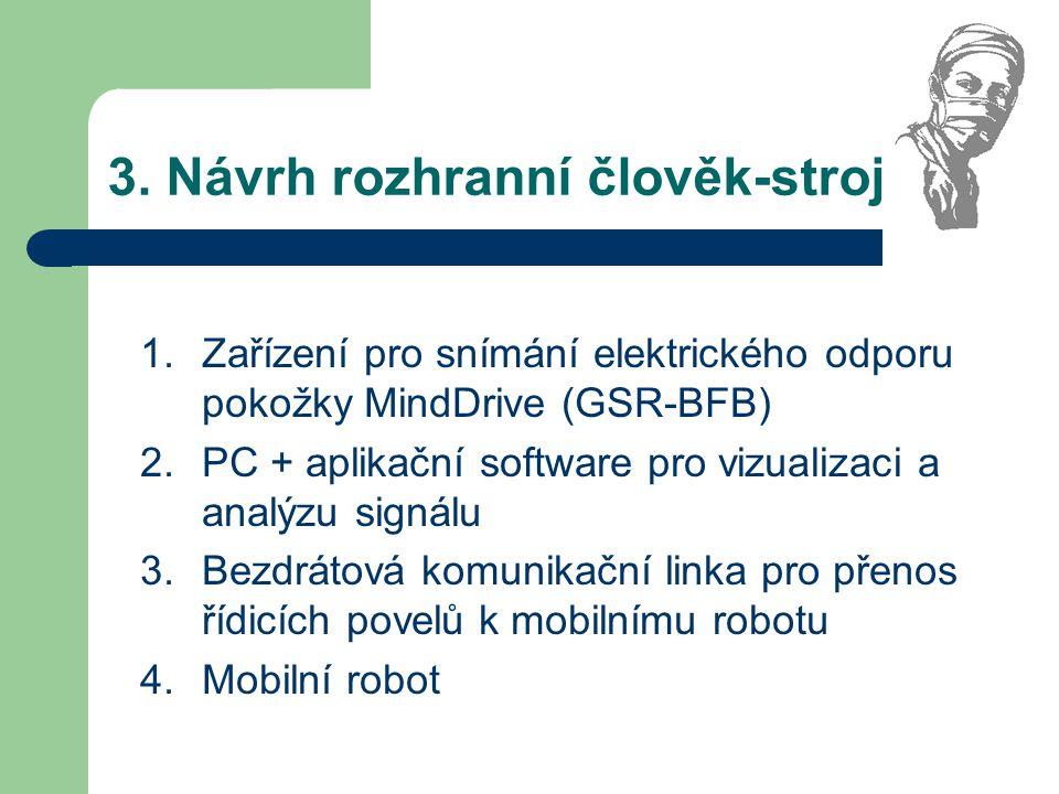 3. Návrh rozhranní člověk-stroj 1.Zařízení pro snímání elektrického odporu pokožky MindDrive (GSR-BFB) 2.PC + aplikační software pro vizualizaci a ana