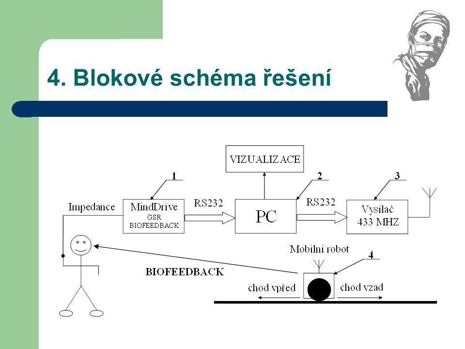 4. Blokové schéma řešení