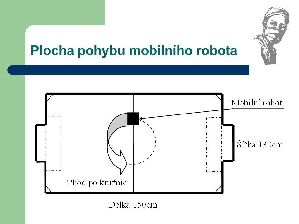 Plocha pohybu mobilního robota