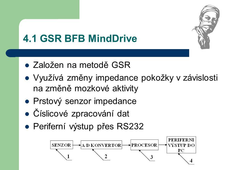 4.1 GSR BFB MindDrive Založen na metodě GSR Využívá změny impedance pokožky v závislosti na změně mozkové aktivity Prstový senzor impedance Číslicové