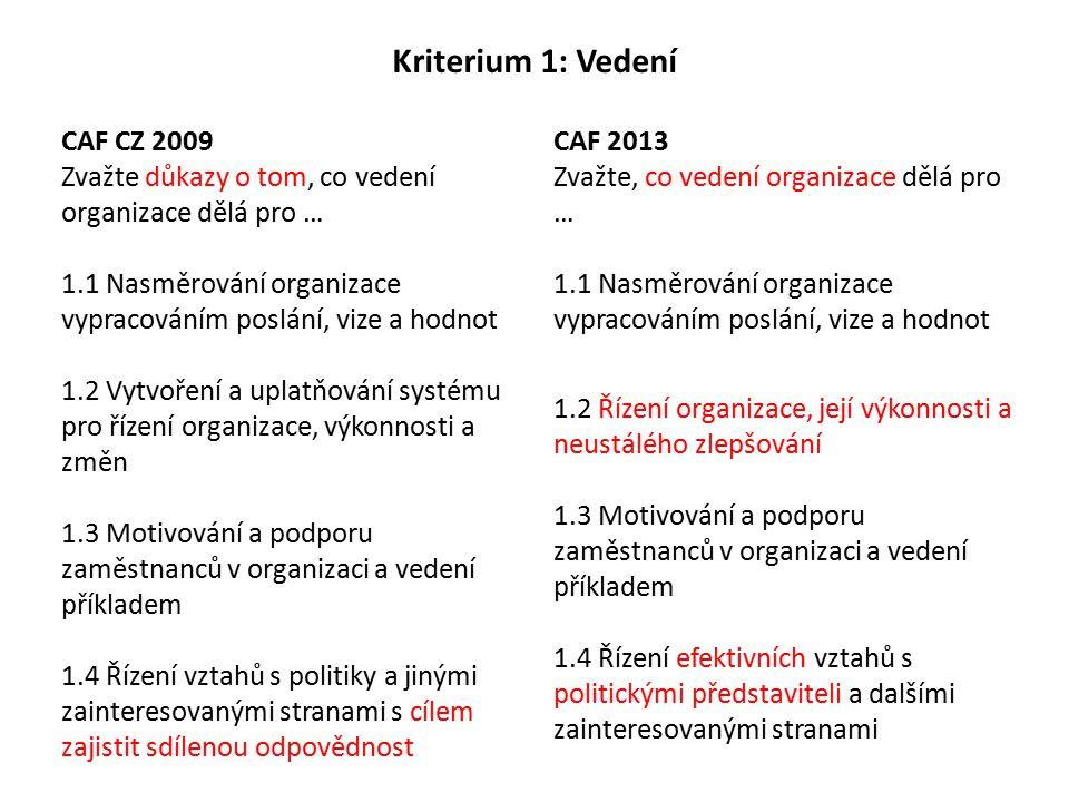 CAF 2013 Zvažte, co vedení organizace dělá pro … 1.1 Nasměrování organizace vypracováním poslání, vize a hodnot 1.2 Řízení organizace, její výkonnosti a neustálého zlepšování 1.3 Motivování a podporu zaměstnanců v organizaci a vedení příkladem 1.4 Řízení efektivních vztahů s politickými představiteli a dalšími zainteresovanými stranami CAF CZ 2009 Zvažte důkazy o tom, co vedení organizace dělá pro … 1.1 Nasměrování organizace vypracováním poslání, vize a hodnot 1.2 Vytvoření a uplatňování systému pro řízení organizace, výkonnosti a změn 1.3 Motivování a podporu zaměstnanců v organizaci a vedení příkladem 1.4 Řízení vztahů s politiky a jinými zainteresovanými stranami s cílem zajistit sdílenou odpovědnost Kriterium 1: Vedení