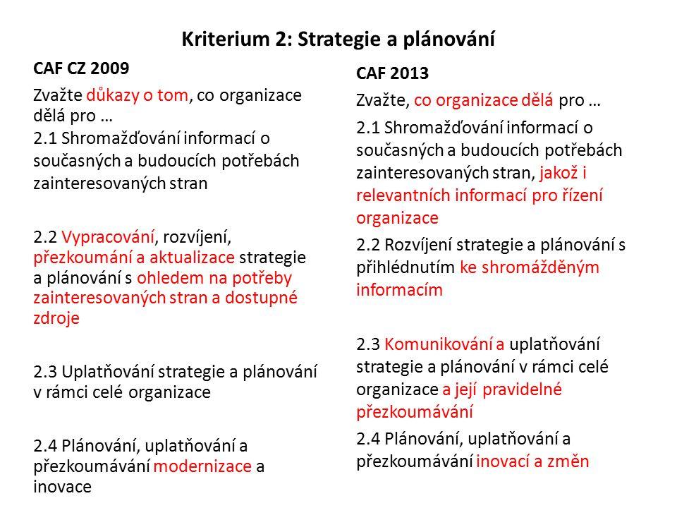 CAF CZ 2009 Zvažte důkazy o tom, co organizace dělá pro … 2.1 Shromažďování informací o současných a budoucích potřebách zainteresovaných stran 2.2 Vypracování, rozvíjení, přezkoumání a aktualizace strategie a plánování s ohledem na potřeby zainteresovaných stran a dostupné zdroje 2.3 Uplatňování strategie a plánování v rámci celé organizace 2.4 Plánování, uplatňování a přezkoumávání modernizace a inovace CAF 2013 Zvažte, co organizace dělá pro … 2.1 Shromažďování informací o současných a budoucích potřebách zainteresovaných stran, jakož i relevantních informací pro řízení organizace 2.2 Rozvíjení strategie a plánování s přihlédnutím ke shromážděným informacím 2.3 Komunikování a uplatňování strategie a plánování v rámci celé organizace a její pravidelné přezkoumávání 2.4 Plánování, uplatňování a přezkoumávání inovací a změn Kriterium 2: Strategie a plánování