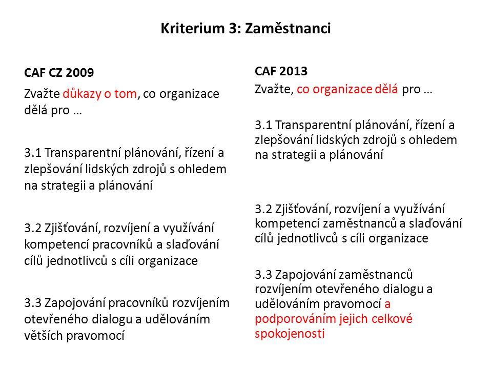 CAF CZ 2009 Zvažte důkazy o tom, co organizace dělá pro … 3.1 Transparentní plánování, řízení a zlepšování lidských zdrojů s ohledem na strategii a plánování 3.2 Zjišťování, rozvíjení a využívání kompetencí pracovníků a slaďování cílů jednotlivců s cíli organizace 3.3 Zapojování pracovníků rozvíjením otevřeného dialogu a udělováním větších pravomocí CAF 2013 Zvažte, co organizace dělá pro … 3.1 Transparentní plánování, řízení a zlepšování lidských zdrojů s ohledem na strategii a plánování 3.2 Zjišťování, rozvíjení a využívání kompetencí zaměstnanců a slaďování cílů jednotlivců s cíli organizace 3.3 Zapojování zaměstnanců rozvíjením otevřeného dialogu a udělováním pravomocí a podporováním jejich celkové spokojenosti Kriterium 3: Zaměstnanci