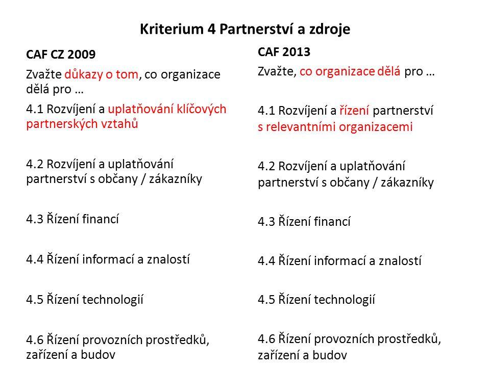 Kriterium 4 Partnerství a zdroje CAF CZ 2009 Zvažte důkazy o tom, co organizace dělá pro … 4.1 Rozvíjení a uplatňování klíčových partnerských vztahů 4.2 Rozvíjení a uplatňování partnerství s občany / zákazníky 4.3 Řízení financí 4.4 Řízení informací a znalostí 4.5 Řízení technologií 4.6 Řízení provozních prostředků, zařízení a budov CAF 2013 Zvažte, co organizace dělá pro … 4.1 Rozvíjení a řízení partnerství s relevantními organizacemi 4.2 Rozvíjení a uplatňování partnerství s občany / zákazníky 4.3 Řízení financí 4.4 Řízení informací a znalostí 4.5 Řízení technologií 4.6 Řízení provozních prostředků, zařízení a budov
