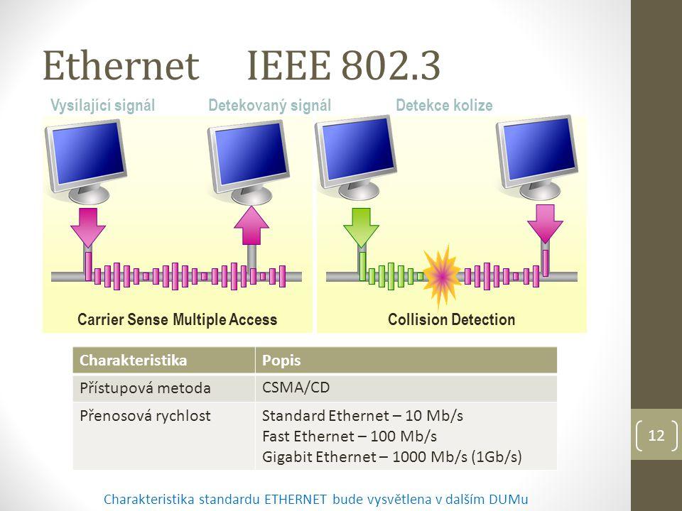 12 EthernetIEEE 802.3 Collision DetectionCarrier Sense Multiple Access Detekovaný signálVysílající signálDetekce kolize CharakteristikaPopis Přístupová metoda CSMA/CD Přenosová rychlostStandard Ethernet – 10 Mb/s Fast Ethernet – 100 Mb/s Gigabit Ethernet – 1000 Mb/s (1Gb/s) Charakteristika standardu ETHERNET bude vysvětlena v dalším DUMu