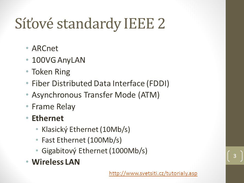 3 Síťové standardy IEEE 2 ARCnet 100VG AnyLAN Token Ring Fiber Distributed Data Interface (FDDI) Asynchronous Transfer Mode (ATM) Frame Relay Ethernet