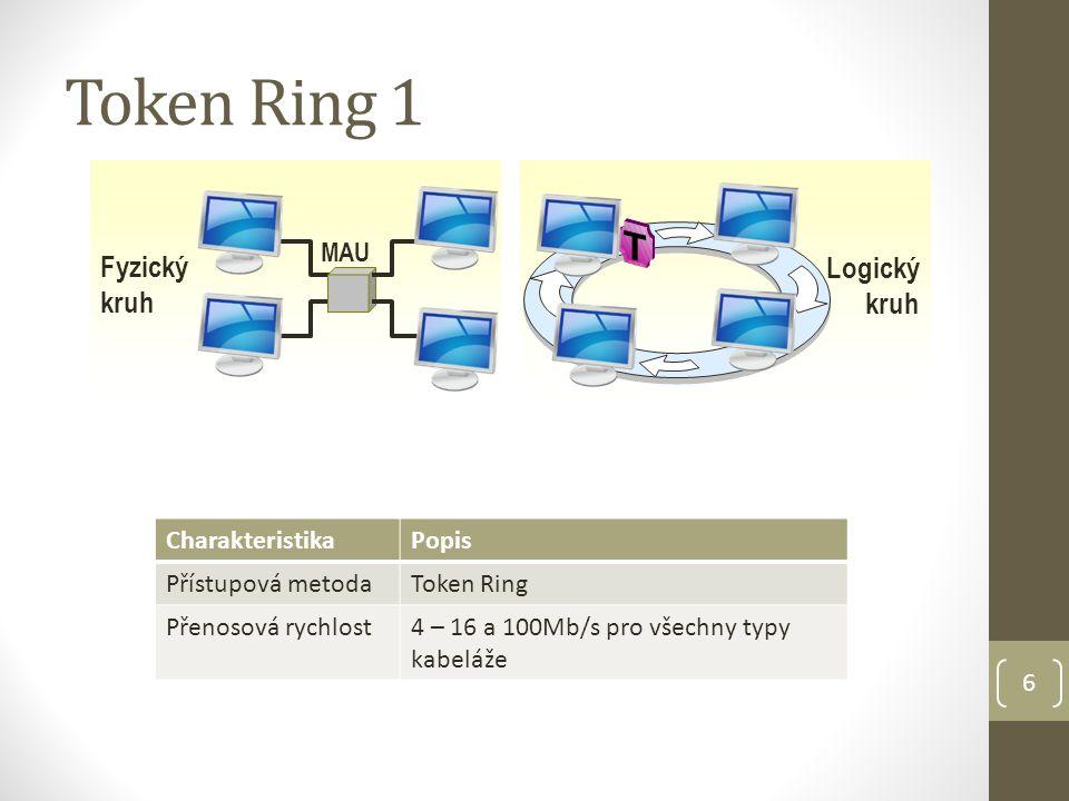 6 Token Ring 1 Fyzický kruh Logický kruh MAU CharakteristikaPopis Přístupová metodaToken Ring Přenosová rychlost4 – 16 a 100Mb/s pro všechny typy kabeláže