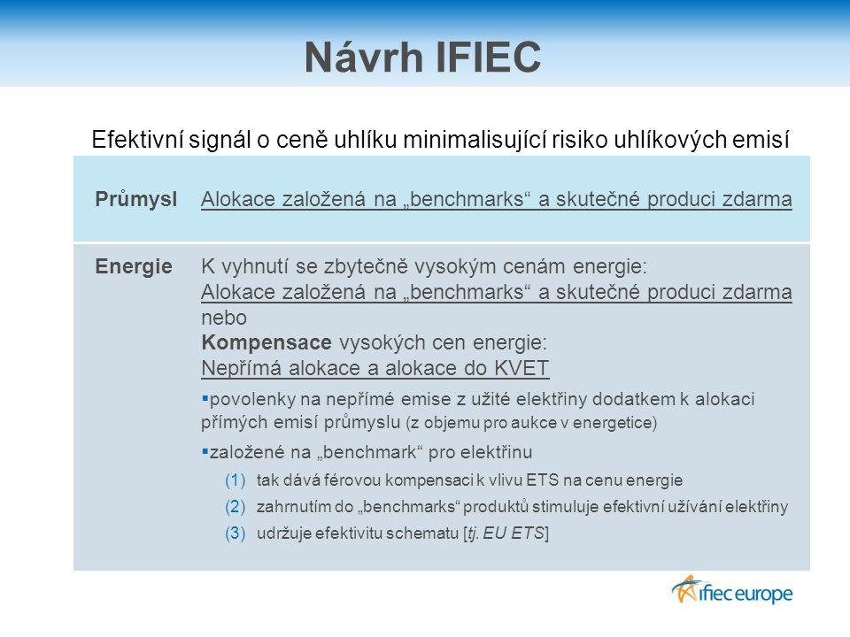 """Návrh IFIEC EnergieK vyhnutí se zbytečně vysokým cenám energie: Alokace založená na """"benchmarks a skutečné produci zdarma Průmysl Efektivní signál o ceně uhlíku minimalisující risiko uhlíkových emisí Alokace založená na """"benchmarks a skutečné produci zdarma Kompensace vysokých cen energie: Nepřímá alokace a alokace do KVET  povolenky na nepřímé emise z užité elektřiny dodatkem k alokaci přímých emisí průmyslu (z objemu pro aukce v energetice)  založené na """"benchmark pro elektřinu (1)tak dává férovou kompensaci k vlivu ETS na cenu energie (2)zahrnutím do """"benchmarks produktů stimuluje efektivní užívání elektřiny (3)udržuje efektivitu schematu [tj."""