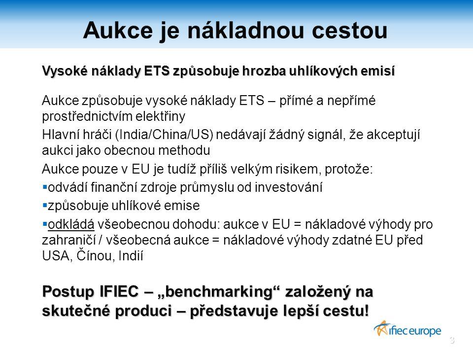 """3 Aukce je nákladnou cestou Vysoké náklady ETS způsobuje hrozba uhlíkových emisí Aukce způsobuje vysoké náklady ETS – přímé a nepřímé prostřednictvím elektřiny Hlavní hráči (India/China/US) nedávají žádný signál, že akceptují aukci jako obecnou methodu Aukce pouze v EU je tudíž příliš velkým risikem, protože:  odvádí finanční zdroje průmyslu od investování  způsobuje uhlíkové emise  odkládá všeobecnou dohodu: aukce v EU = nákladové výhody pro zahraničí / všeobecná aukce = nákladové výhody zdatné EU před USA, Čínou, Indií Postup IFIEC – """"benchmarking založený na skutečné produci – představuje lepší cestu!"""