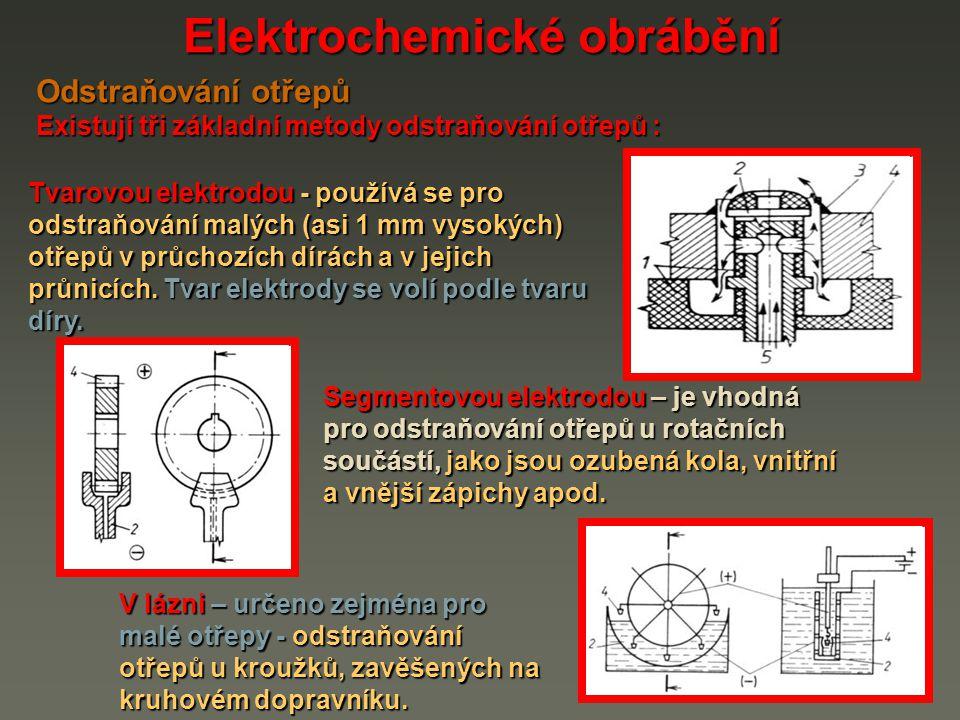 Elektrochemické obrábění Odstraňování otřepů Existují tři základní metody odstraňování otřepů : Tvarovou elektrodou - používá se pro odstraňování malý