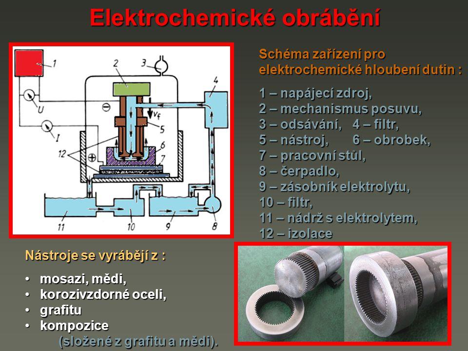 Elektrochemické obrábění Schéma zařízení pro elektrochemické hloubení dutin : 1 – napájecí zdroj, 2 – mechanismus posuvu, 3 – odsávání,4 – filtr, 5 –