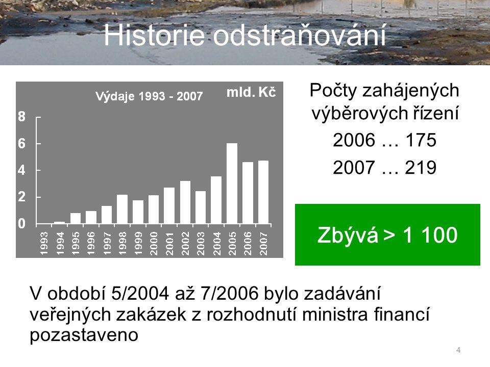 4 Historie odstraňování Počty zahájených výběrových řízení 2006 … 175 2007 … 219 Zbývá > 1 100 V období 5/2004 až 7/2006 bylo zad á v á n í veřejných zak á zek z rozhodnut í ministra financ í pozastaveno mld.