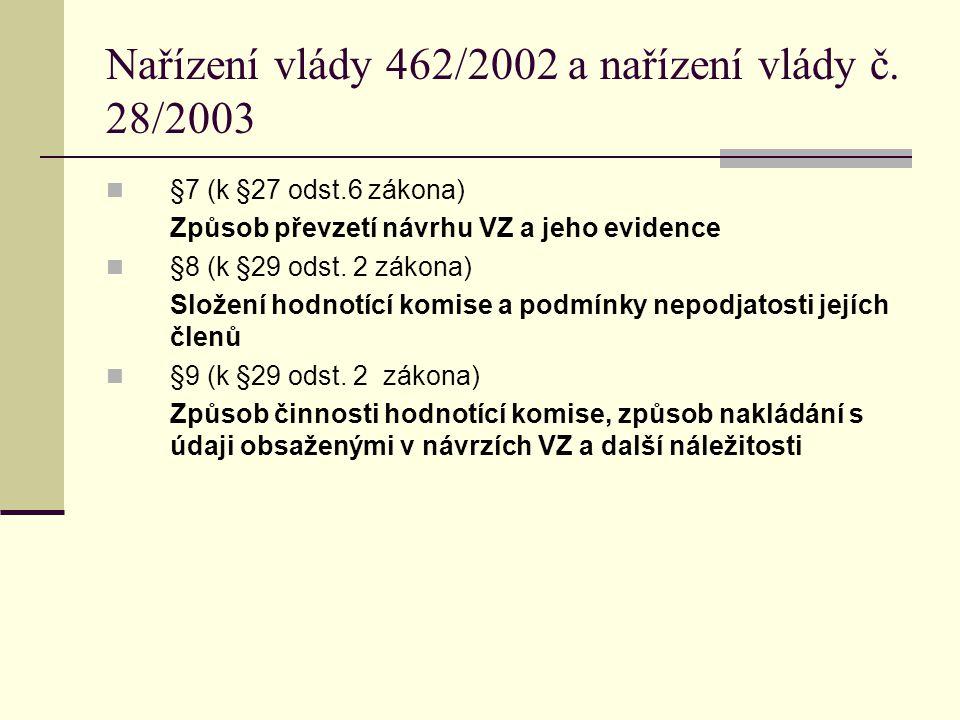 Nařízení vlády 462/2002 a nařízení vlády č. 28/2003 §7 (k §27 odst.6 zákona) Způsob převzetí návrhu VZ a jeho evidence §8 (k §29 odst. 2 zákona) Slože