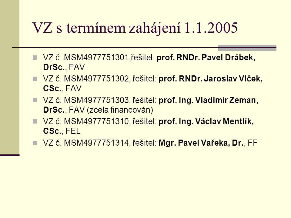VZ s termínem zahájení 1.1.2005 VZ č. MSM4977751301,řešitel: prof. RNDr. Pavel Drábek, DrSc., FAV VZ č. MSM4977751302, řešitel: prof. RNDr. Jaroslav V