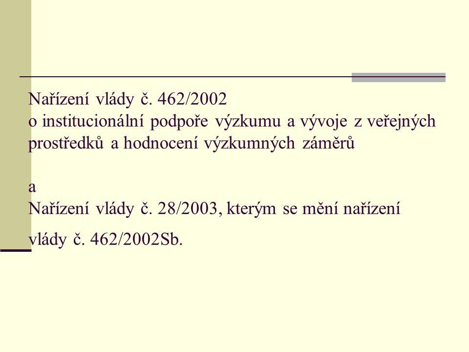 Nařízení vlády č. 462/2002 o institucionální podpoře výzkumu a vývoje z veřejných prostředků a hodnocení výzkumných záměrů a Nařízení vlády č. 28/2003