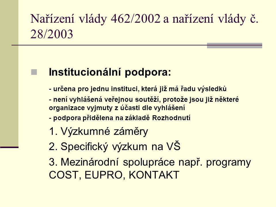 Nařízení vlády 462/2002 a nařízení vlády č. 28/2003 Institucionální podpora: - určena pro jednu instituci, která již má řadu výsledků - není vyhlášená