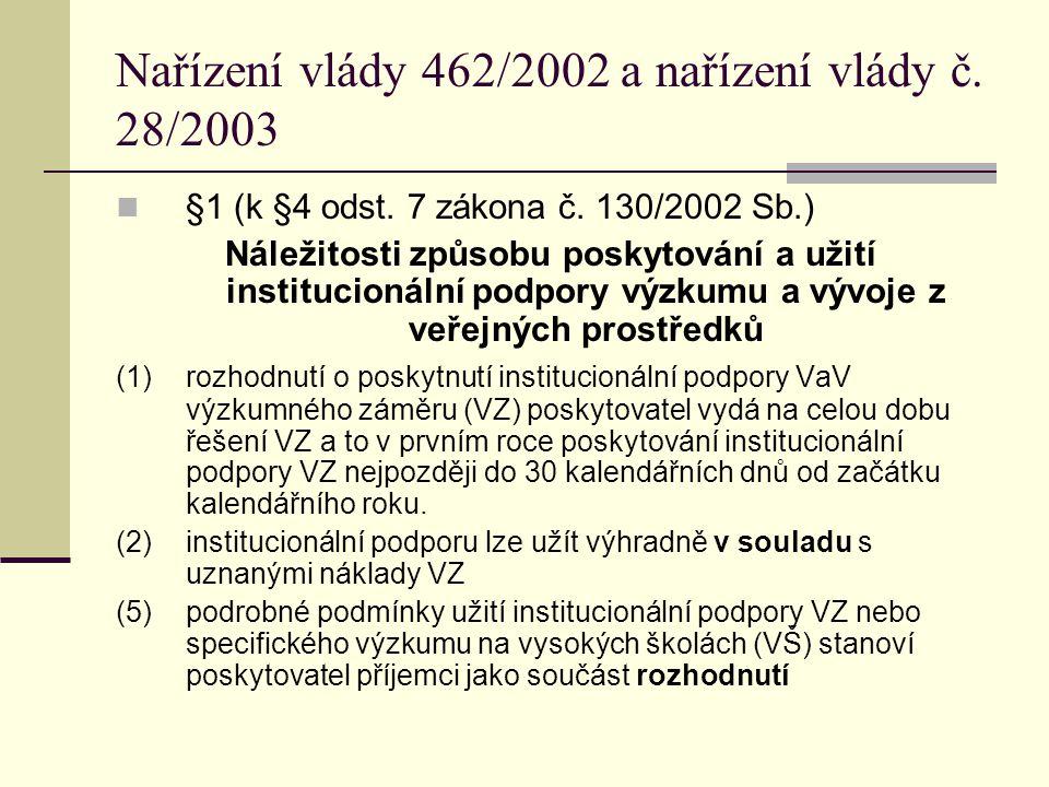 Nařízení vlády 462/2002 a nařízení vlády č. 28/2003 §1 (k §4 odst. 7 zákona č. 130/2002 Sb.) Náležitosti způsobu poskytování a užití institucionální p