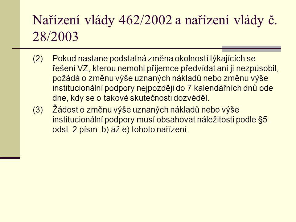 Nařízení vlády 462/2002 a nařízení vlády č. 28/2003 (2) Pokud nastane podstatná změna okolností týkajících se řešení VZ, kterou nemohl příjemce předví