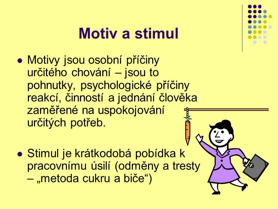Motiv a stimul Motivy jsou osobní příčiny určitého chování – jsou to pohnutky, psychologické příčiny reakcí, činností a jednání člověka zaměřené na uspokojování určitých potřeb.