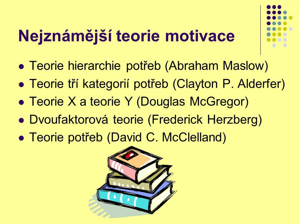 Nejznámější teorie motivace Teorie hierarchie potřeb (Abraham Maslow) Teorie tří kategorií potřeb (Clayton P. Alderfer) Teorie X a teorie Y (Douglas M