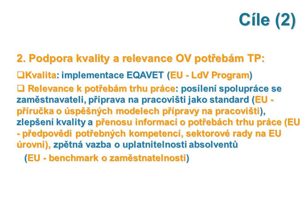 Cíle (2) 2. Podpora kvality a relevance OV potřebám TP:  Kvalita: implementace EQAVET (EU - LdV Program)  Relevance k potřebám trhu práce: posílení