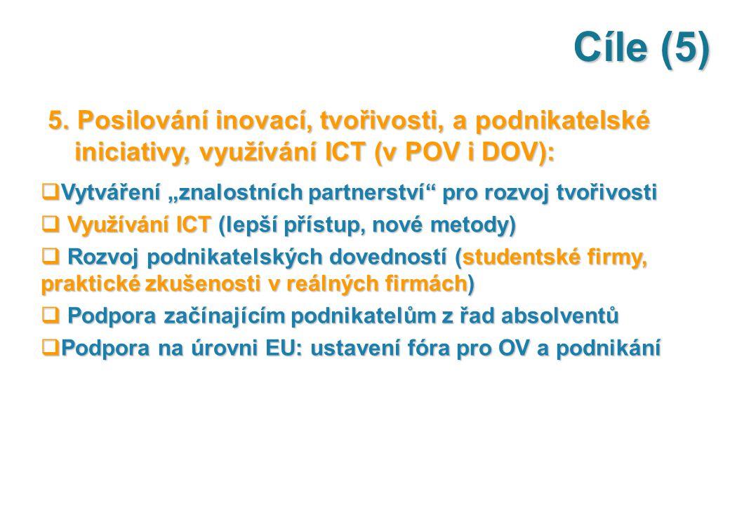 Cíle (5) 5. Posilování inovací, tvořivosti, a podnikatelské iniciativy, využívání ICT (v POV i DOV): 5. Posilování inovací, tvořivosti, a podnikatelsk