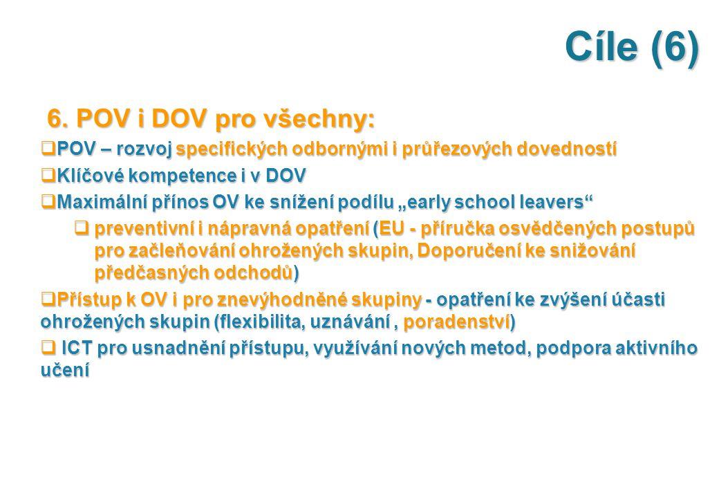 Cíle (6) 6. POV i DOV pro všechny: 6. POV i DOV pro všechny:  POV – rozvoj specifických odbornými i průřezových dovedností  Klíčové kompetence i v D