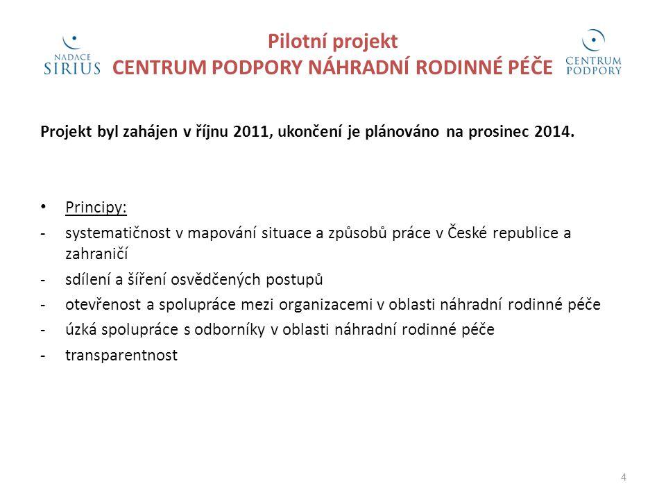 Pilotní projekt CENTRUM PODPORY NÁHRADNÍ RODINNÉ PÉČE Projekt byl zahájen v říjnu 2011, ukončení je plánováno na prosinec 2014.