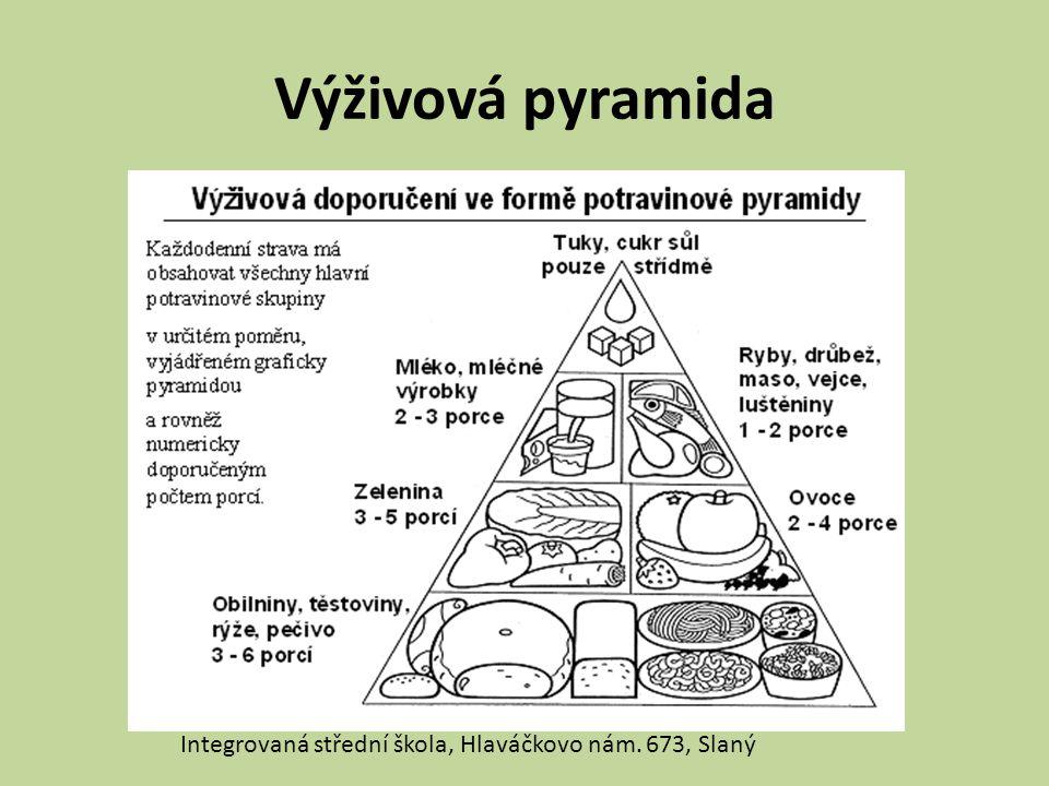 Výživová pyramida Integrovaná střední škola, Hlaváčkovo nám. 673, Slaný