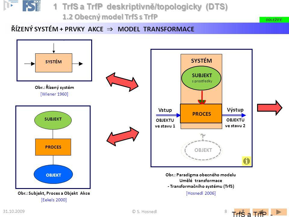 - umělá transformace (TrfP) operandu s dominantním využitím technických prostředků (viz.