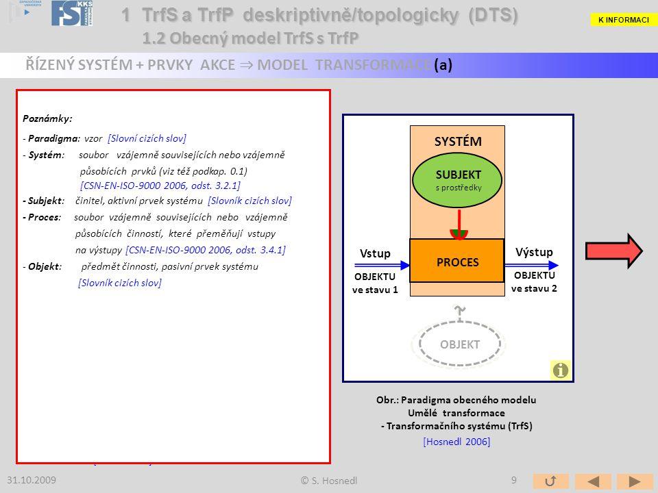 Hranice TrfS Transformační Systém TrfS Obr.: Paradigma obecného modelu umělé transformace - Transform.