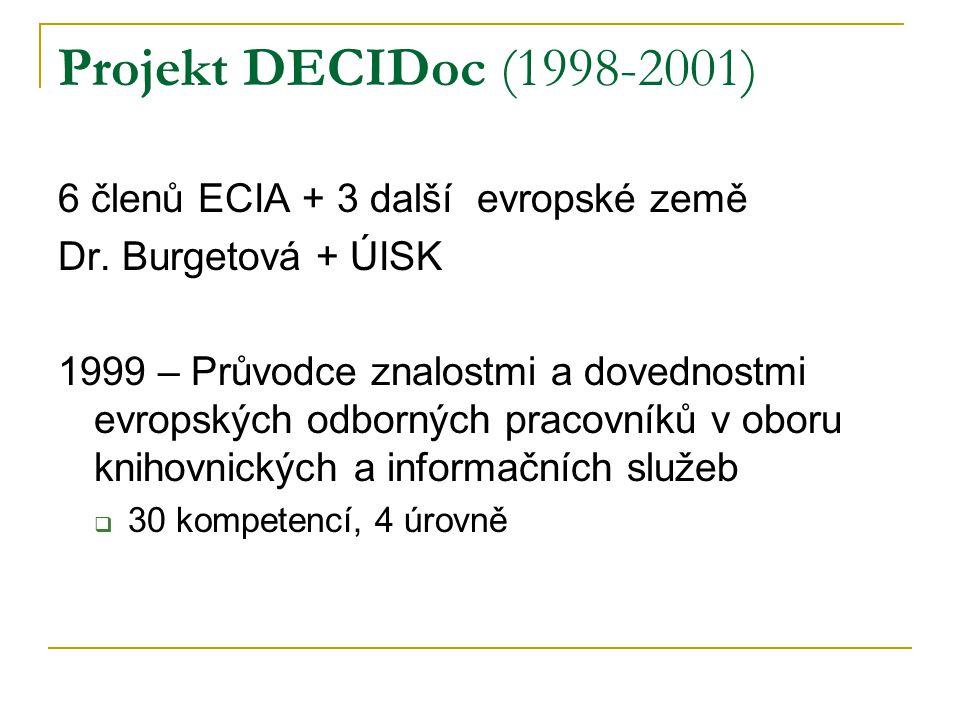 Projekt CERTIDoc ČR – vzdělávací sekce SKIP 2004 - Evropský průvodce kompetencemi v oboru knihovnických a informačních služeb  33 kompetence, 4 úrovně, 20 hlavních schopností  www.adbs.fr