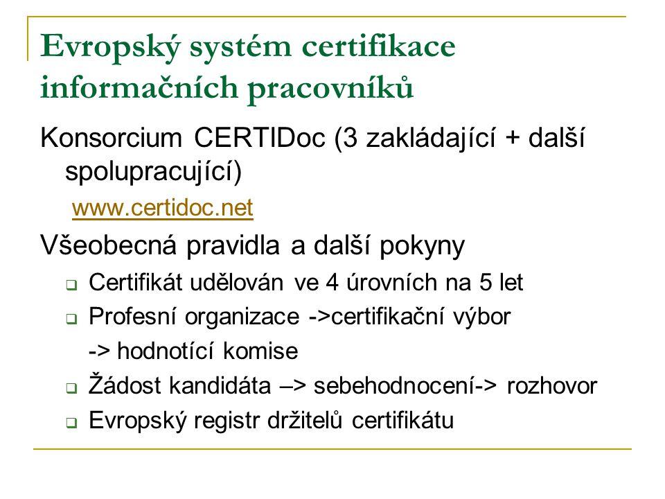 Evropský systém certifikace informačních pracovníků Konsorcium CERTIDoc (3 zakládající + další spolupracující) www.certidoc.net Všeobecná pravidla a další pokyny  Certifikát udělován ve 4 úrovních na 5 let  Profesní organizace ->certifikační výbor -> hodnotící komise  Žádost kandidáta –> sebehodnocení-> rozhovor  Evropský registr držitelů certifikátu