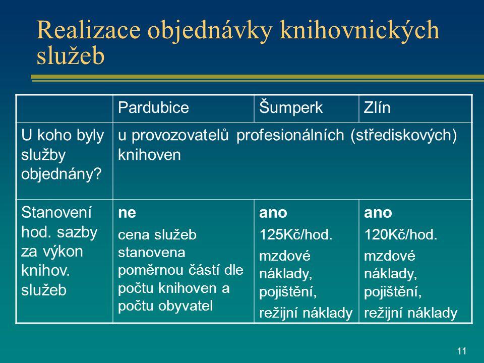 11 Realizace objednávky knihovnických služeb PardubiceŠumperkZlín U koho byly služby objednány.