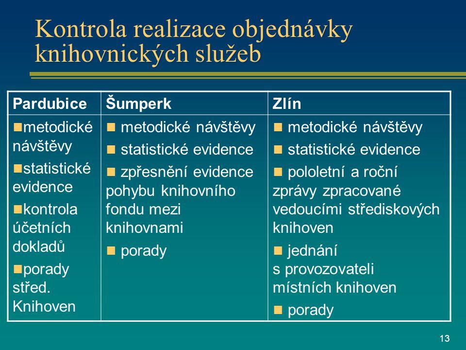 13 Kontrola realizace objednávky knihovnických služeb PardubiceŠumperkZlín metodické návštěvy statistické evidence kontrola účetních dokladů porady střed.