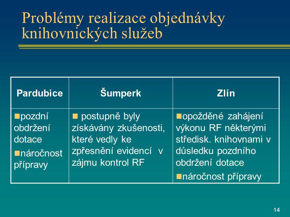 14 Problémy realizace objednávky knihovnických služeb PardubiceŠumperkZlín pozdní obdržení dotace náročnost přípravy postupně byly získávány zkušenosti, které vedly ke zpřesnění evidencí v zájmu kontrol RF opožděné zahájení výkonu RF některými středisk.