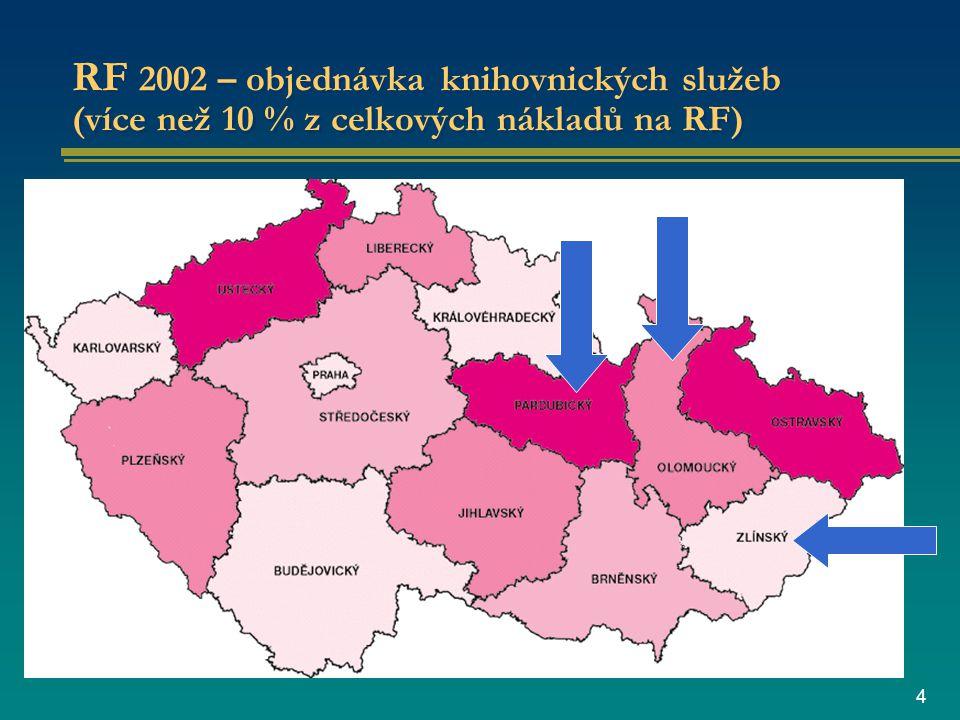 4 RF 2002 – objednávka knihovnických služeb (více než 10 % z celkových nákladů na RF)