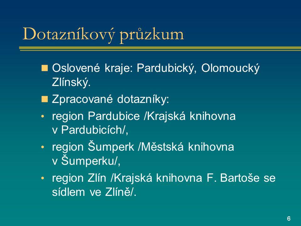 6 Dotazníkový průzkum Oslovené kraje: Pardubický, Olomoucký Zlínský.