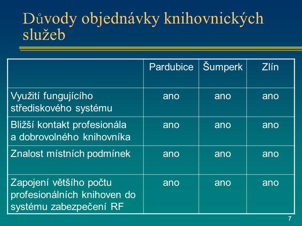 7 Dů vody objednávky knihovnických služeb PardubiceŠumperkZlín Využití fungujícího střediskového systému ano Bližší kontakt profesionála a dobrovolného knihovníka ano Znalost místních podmínekano Zapojení většího počtu profesionálních knihoven do systému zabezpečení RF ano