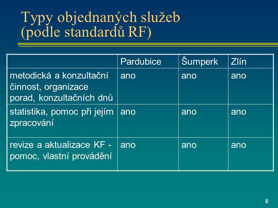 8 Typy objednaných služeb (podle standardů RF) PardubiceŠumperkZlín metodická a konzultační činnost, organizace porad, konzultačních dnů ano statistika, pomoc při jejím zpracování ano revize a aktualizace KF - pomoc, vlastní provádění ano