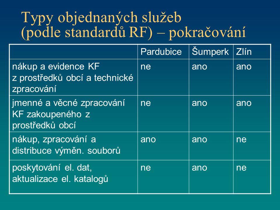 Typy objednaných služeb (podle standardů RF) – pokračování PardubiceŠumperkZlín nákup a evidence KF z prostředků obcí a technické zpracování neano jmenné a věcné zpracování KF zakoupeného z prostředků obcí neano nákup, zpracování a distribuce výměn.