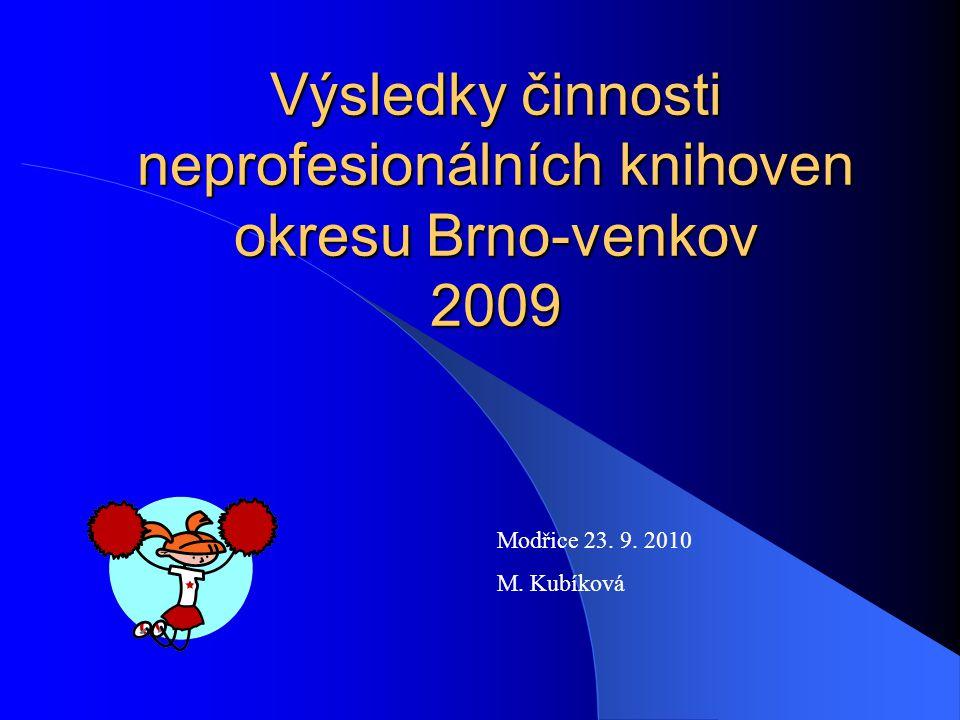 Celkové výkony za okres Brno-venkov Síť knihoven146 Knihovní fond452 408 Výpůjčky309 901 Počet čtenářů7 589 Počet návštěvníků70 866 Návštěvníci webů70 643 Návštěvníci internetu6 512 Akce pro veřejnost151