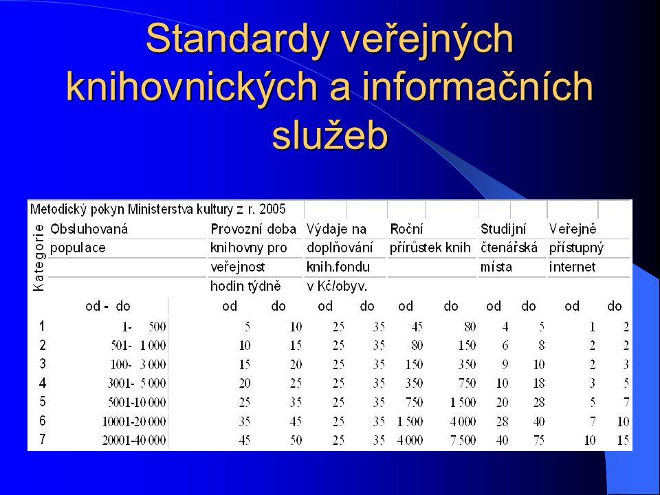 Standardy veřejných knihovnických a informačních služeb