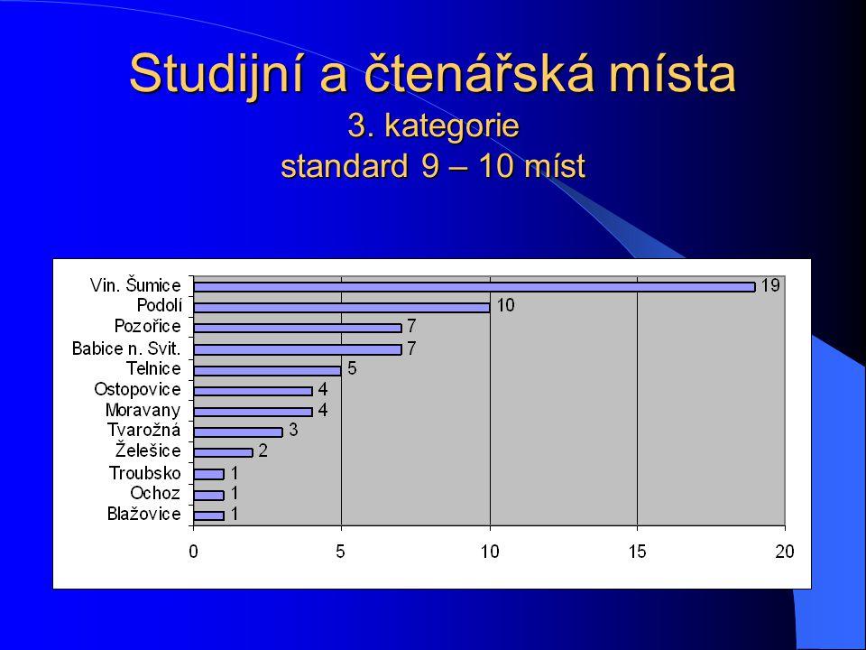 Studijní a čtenářská místa 3. kategorie standard 9 – 10 míst