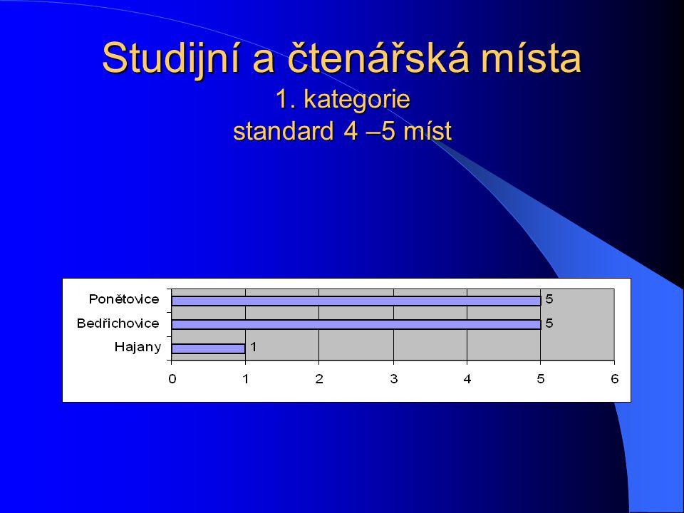 Studijní a čtenářská místa 1. kategorie standard 4 –5 míst