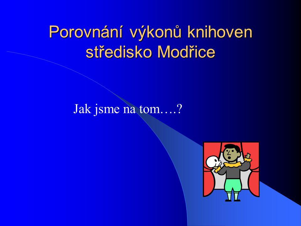 Porovnání výkonů knihoven středisko Modřice Jak jsme na tom….?